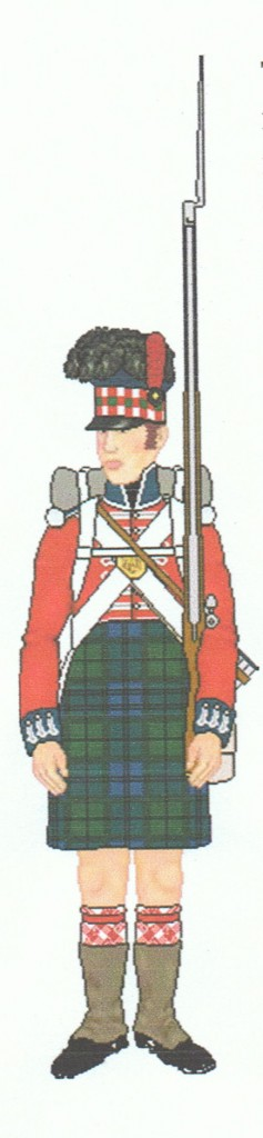 42nd regiment uniform